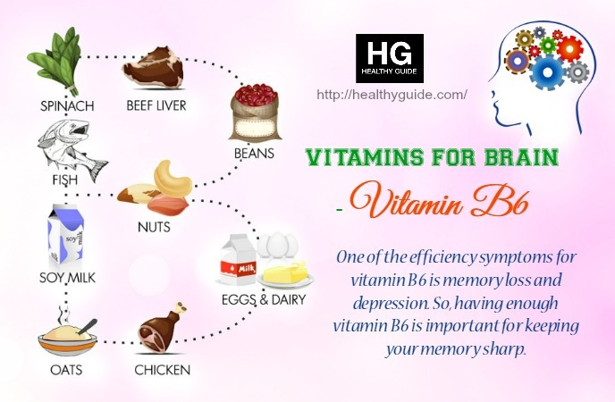 Vitamins For Brain