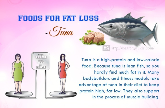 foods for fat loss