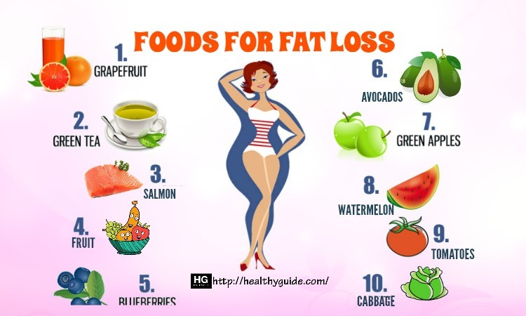 Top 34 Best Foods for Fat Loss Diet and Muscle Gain