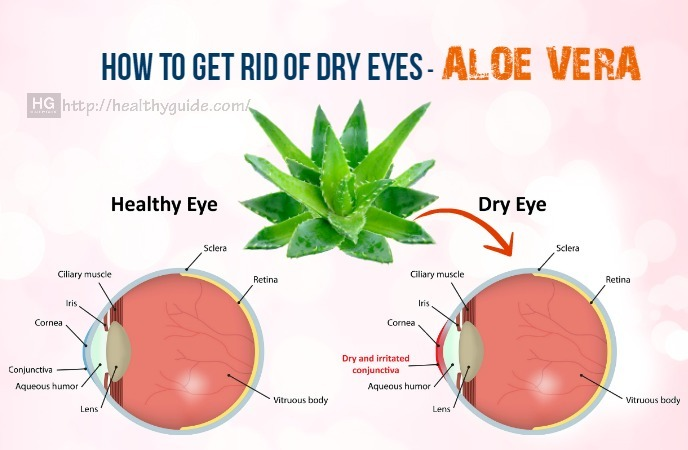 how to get rid of dry eyes