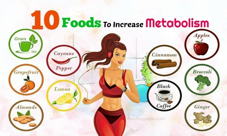 10 Foods to Increase Metabolism Rate in the Morning for Men & Women